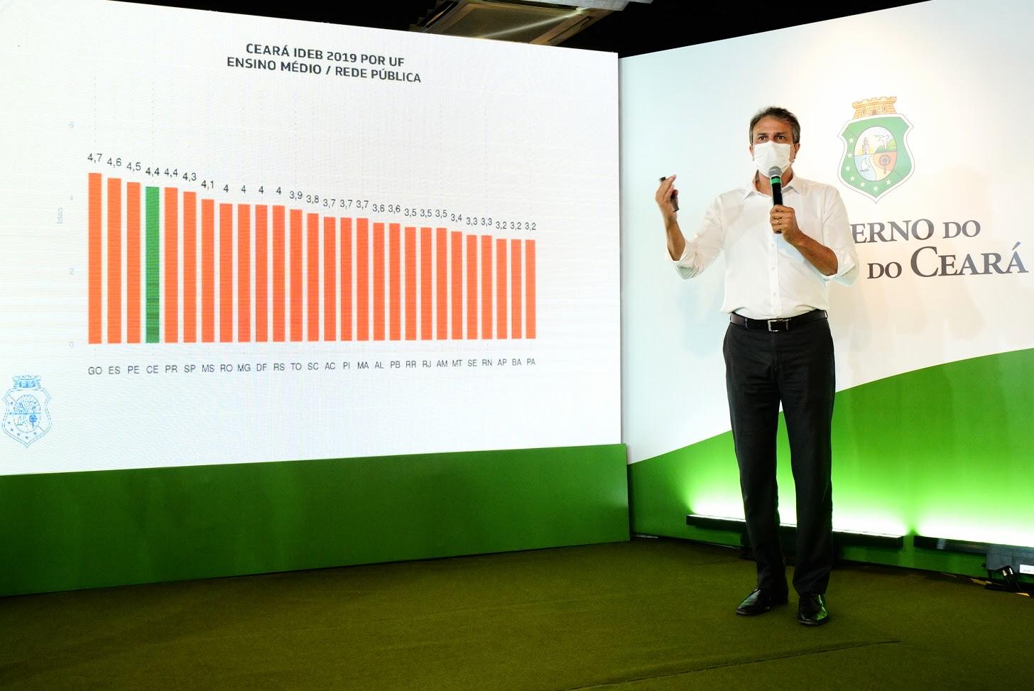 Ceará lidera ranking nacional do Ideb 2019